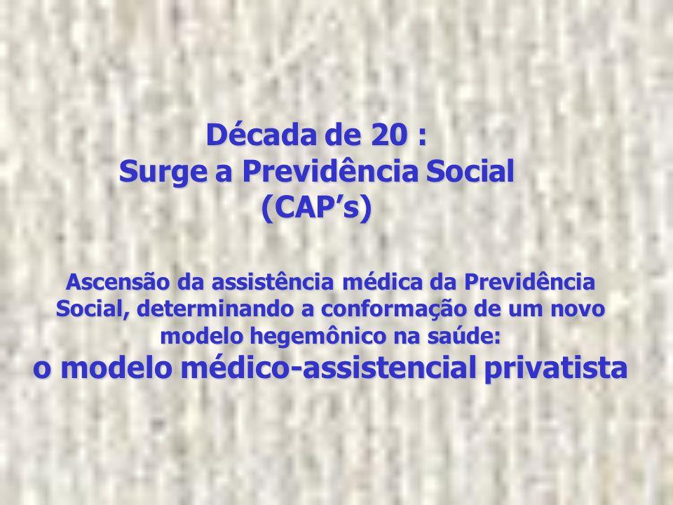 Surge a Previdência Social (CAP's)