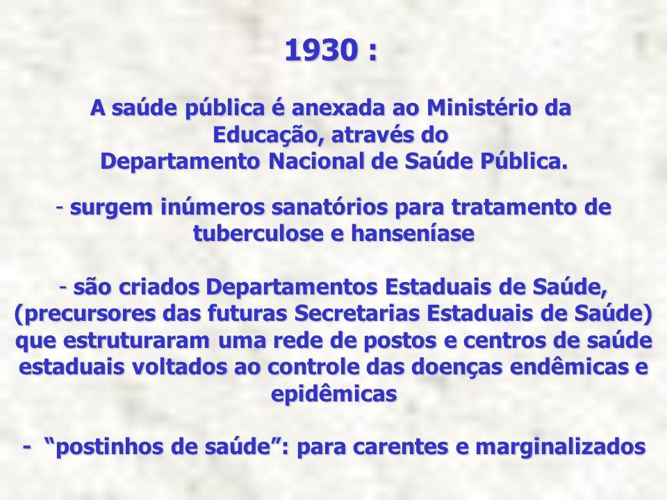 1930 : A saúde pública é anexada ao Ministério da Educação, através do