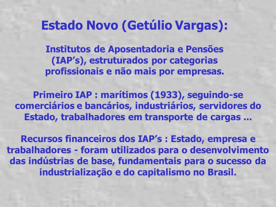 Estado Novo (Getúlio Vargas):