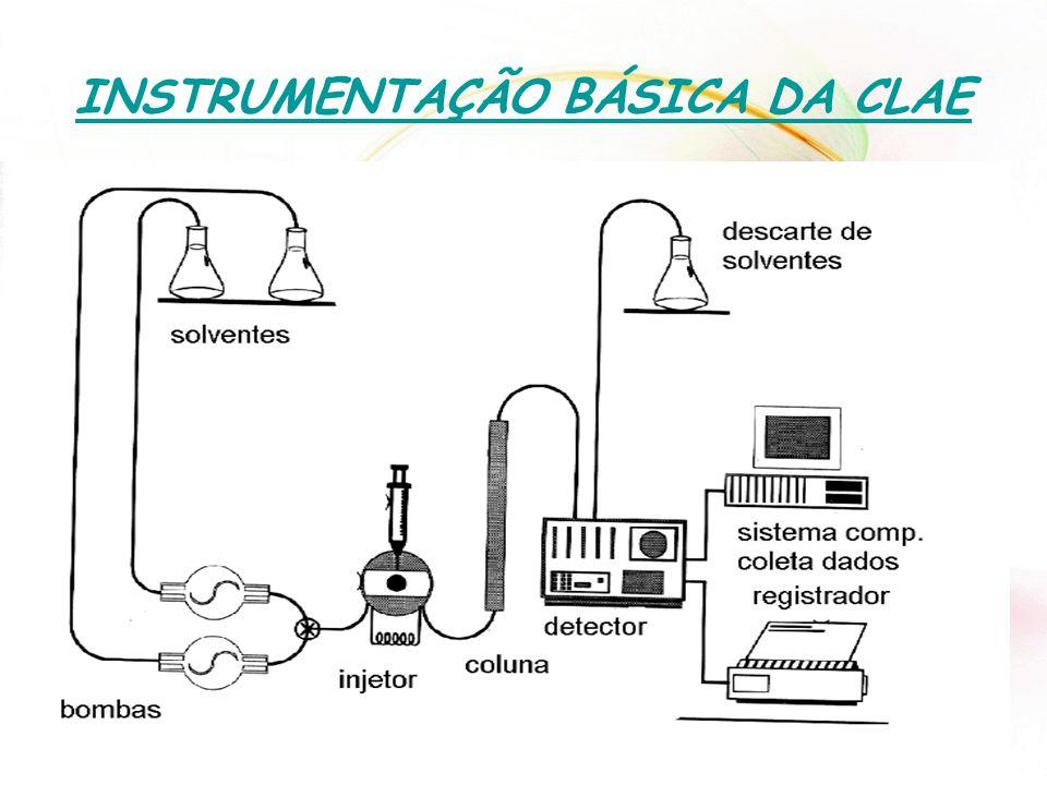 INSTRUMENTAÇÃO BÁSICA DA CLAE