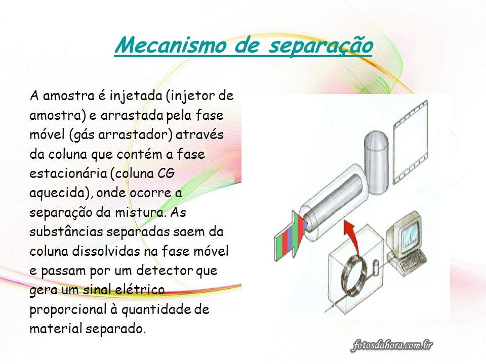Mecanismo de separação
