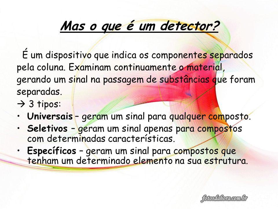 Mas o que é um detector É um dispositivo que indica os componentes separados. pela coluna. Examinam continuamente o material,