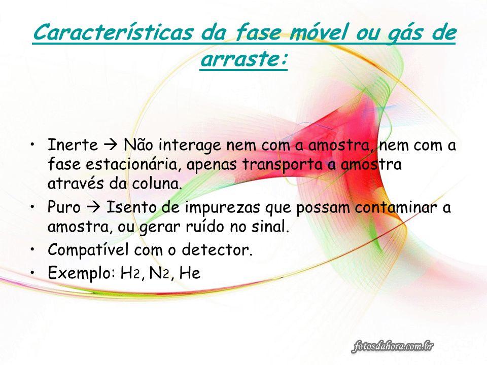 Características da fase móvel ou gás de arraste: