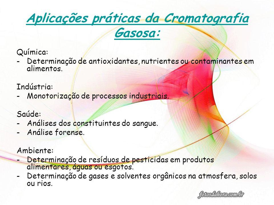 Aplicações práticas da Cromatografia Gasosa: