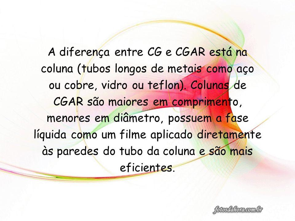 A diferença entre CG e CGAR está na