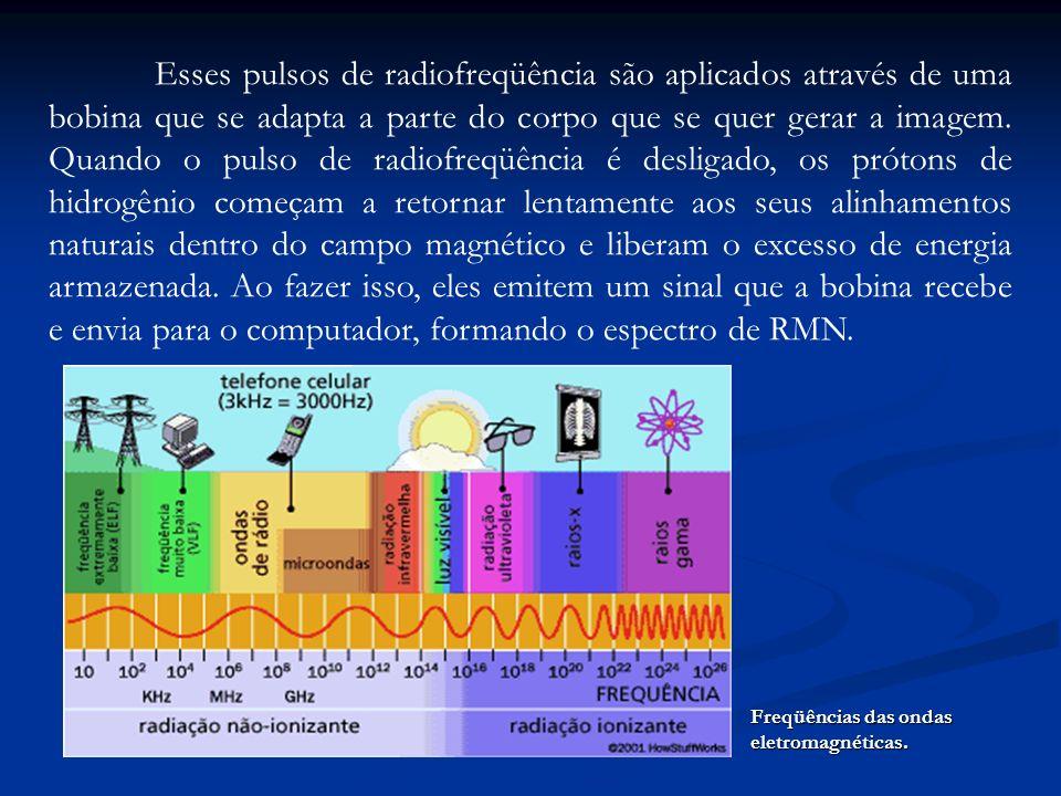 Esses pulsos de radiofreqüência são aplicados através de uma bobina que se adapta a parte do corpo que se quer gerar a imagem. Quando o pulso de radiofreqüência é desligado, os prótons de hidrogênio começam a retornar lentamente aos seus alinhamentos naturais dentro do campo magnético e liberam o excesso de energia armazenada. Ao fazer isso, eles emitem um sinal que a bobina recebe e envia para o computador, formando o espectro de RMN.