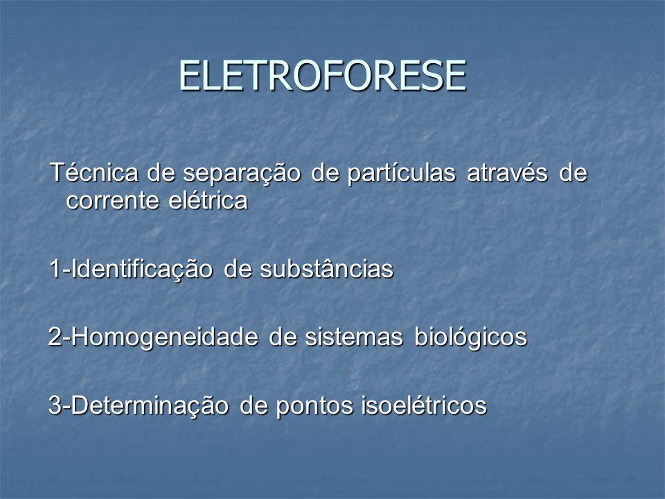ELETROFORESE Técnica de separação de partículas através de corrente elétrica. 1-Identificação de substâncias.