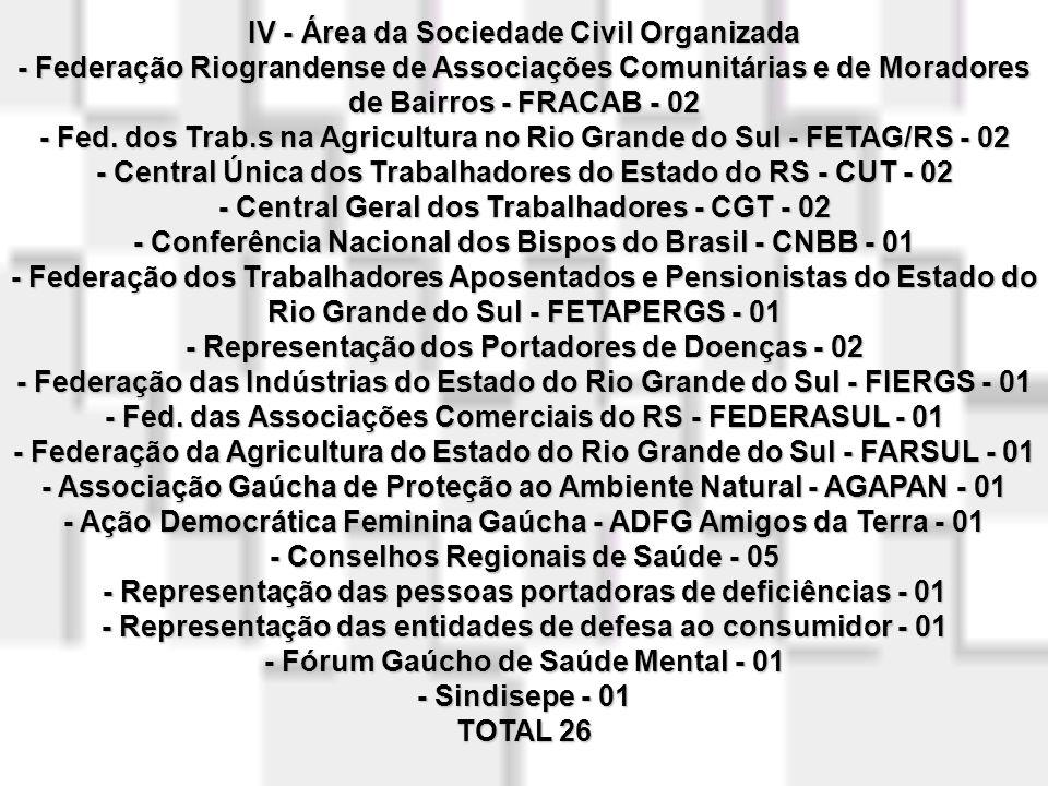 IV - Área da Sociedade Civil Organizada