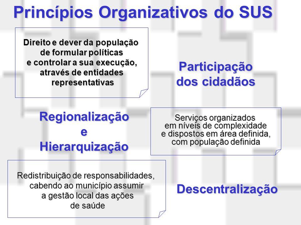 Princípios Organizativos do SUS