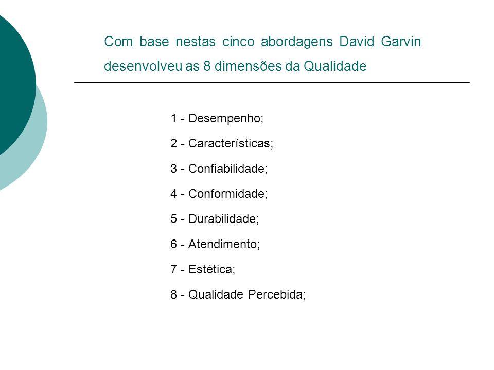 Com base nestas cinco abordagens David Garvin desenvolveu as 8 dimensões da Qualidade