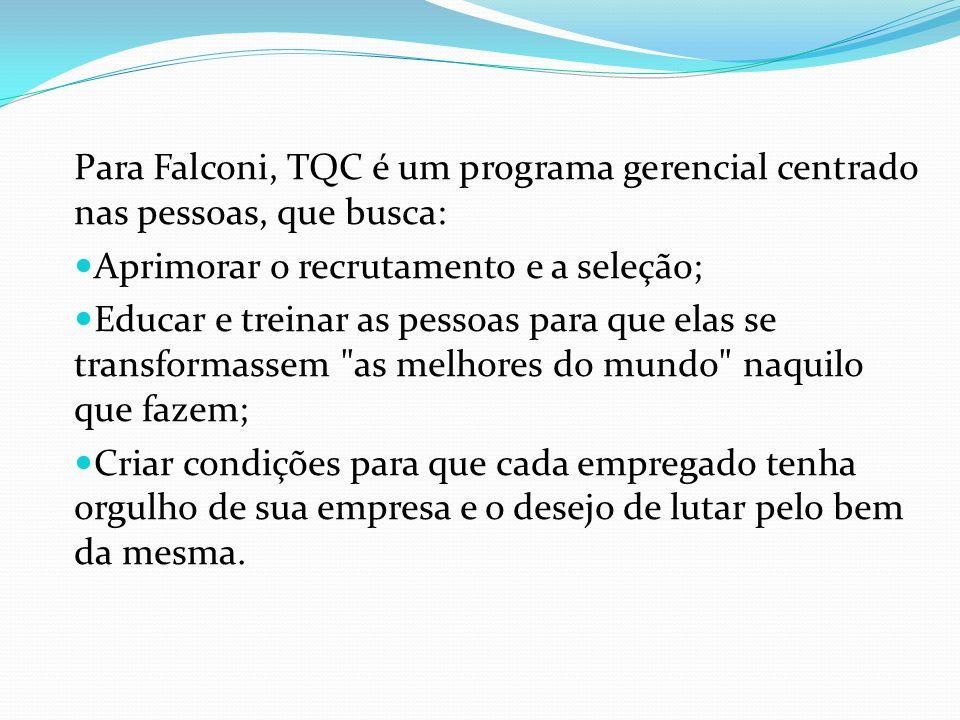 Para Falconi, TQC é um programa gerencial centrado nas pessoas, que busca: