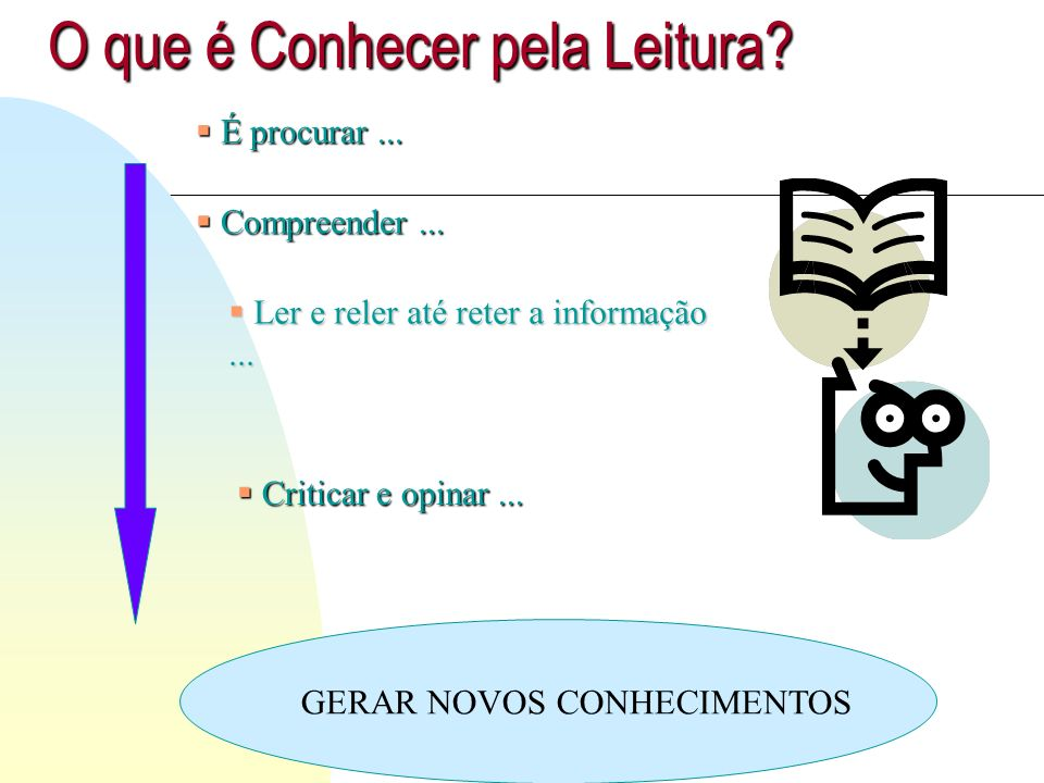 O que é Conhecer pela Leitura