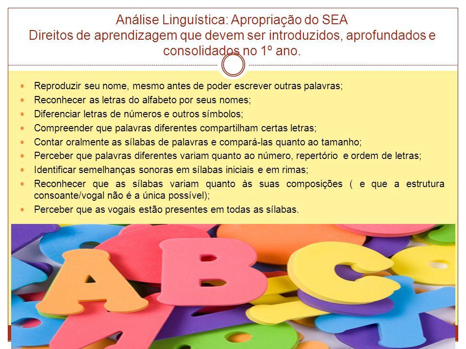 Análise Linguística: Apropriação do SEA Direitos de aprendizagem que devem ser introduzidos, aprofundados e consolidados no 1º ano.