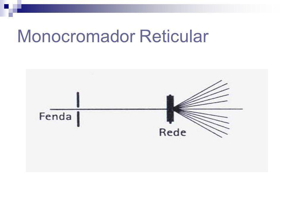 Monocromador Reticular