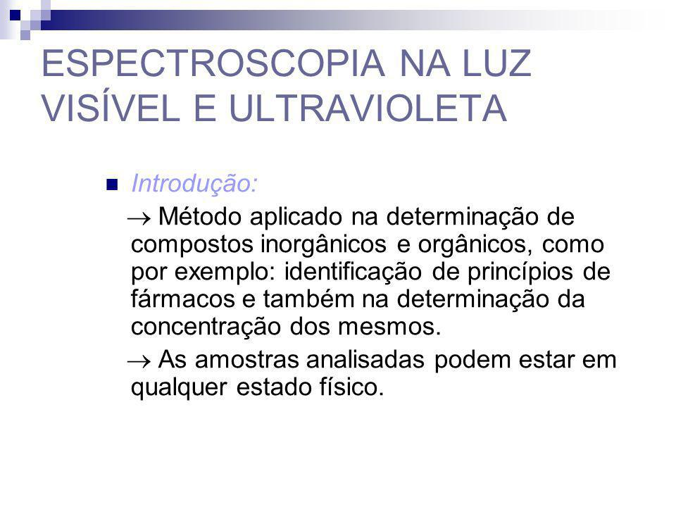 ESPECTROSCOPIA NA LUZ VISÍVEL E ULTRAVIOLETA