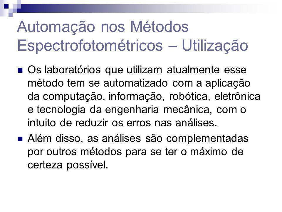Automação nos Métodos Espectrofotométricos – Utilização