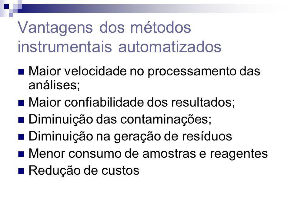 Vantagens dos métodos instrumentais automatizados