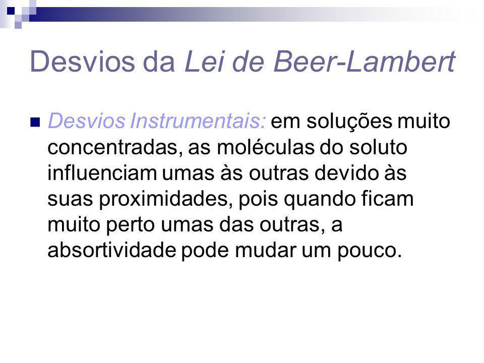 Desvios da Lei de Beer-Lambert