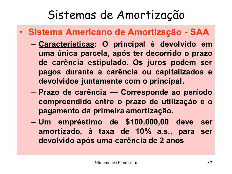 Sistemas de Amortização