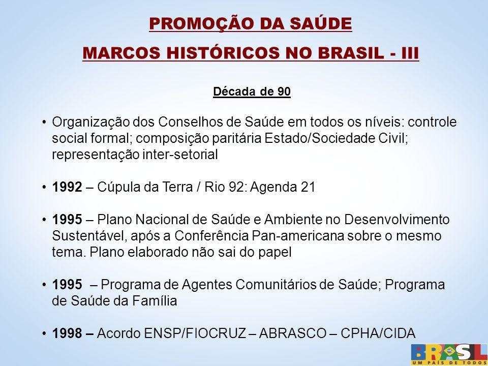 MARCOS HISTÓRICOS NO BRASIL - III