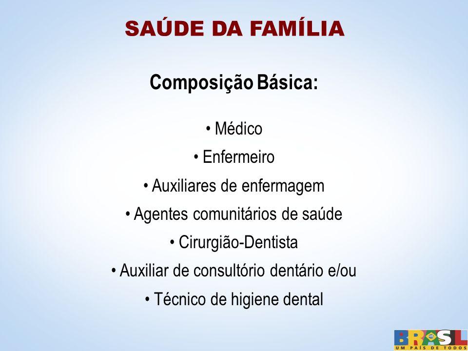 SAÚDE DA FAMÍLIA Composição Básica: Médico Enfermeiro