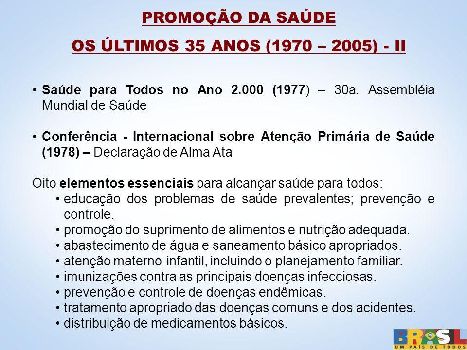 PROMOÇÃO DA SAÚDE OS ÚLTIMOS 35 ANOS (1970 – 2005) - II