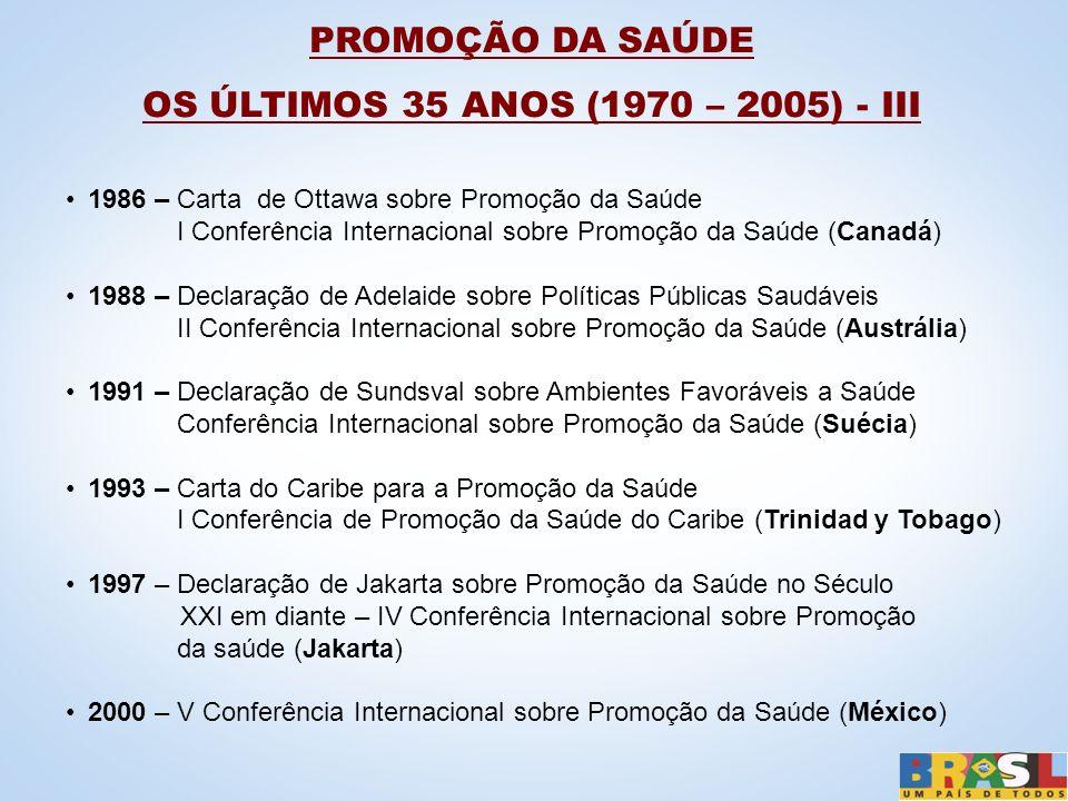 OS ÚLTIMOS 35 ANOS (1970 – 2005) - III