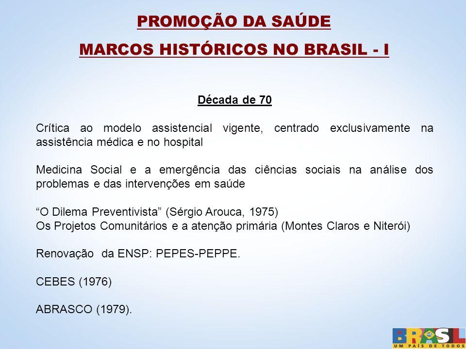 MARCOS HISTÓRICOS NO BRASIL - I