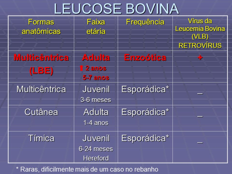 Vírus da Leucemia Bovina (VLB)