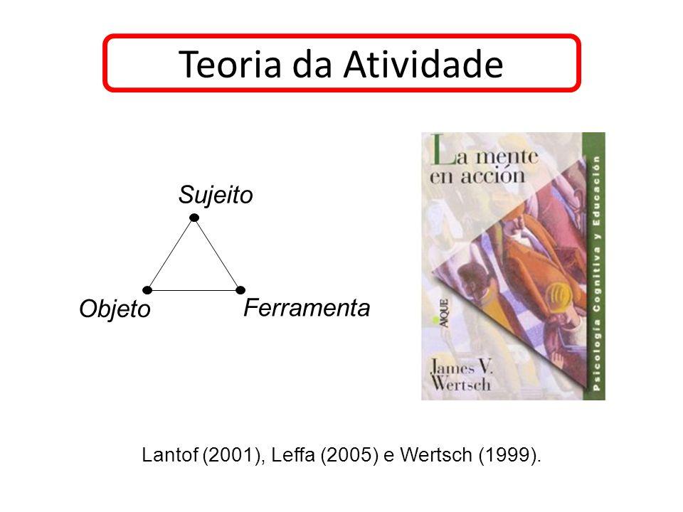 Lantof (2001), Leffa (2005) e Wertsch (1999).