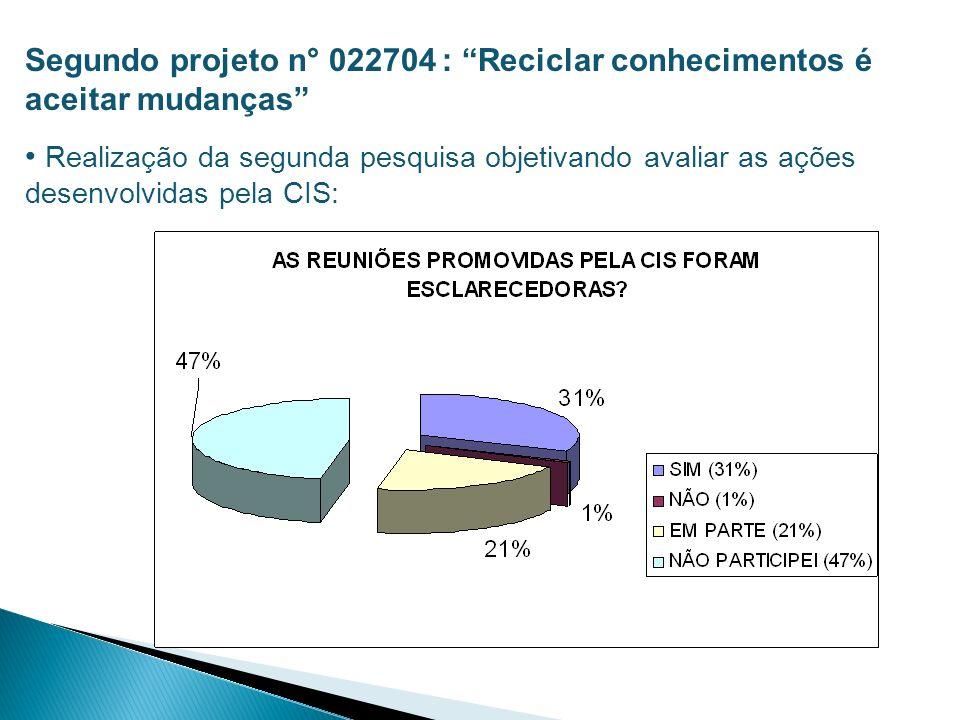 Segundo projeto n° 022704 : Reciclar conhecimentos é aceitar mudanças