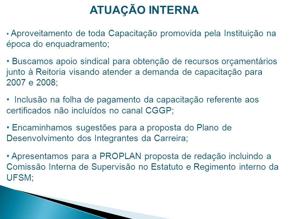 ATUAÇÃO INTERNA Aproveitamento de toda Capacitação promovida pela Instituição na época do enquadramento;