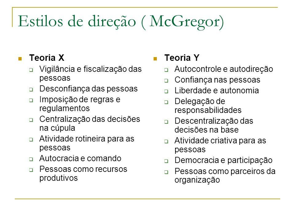 Estilos de direção ( McGregor)