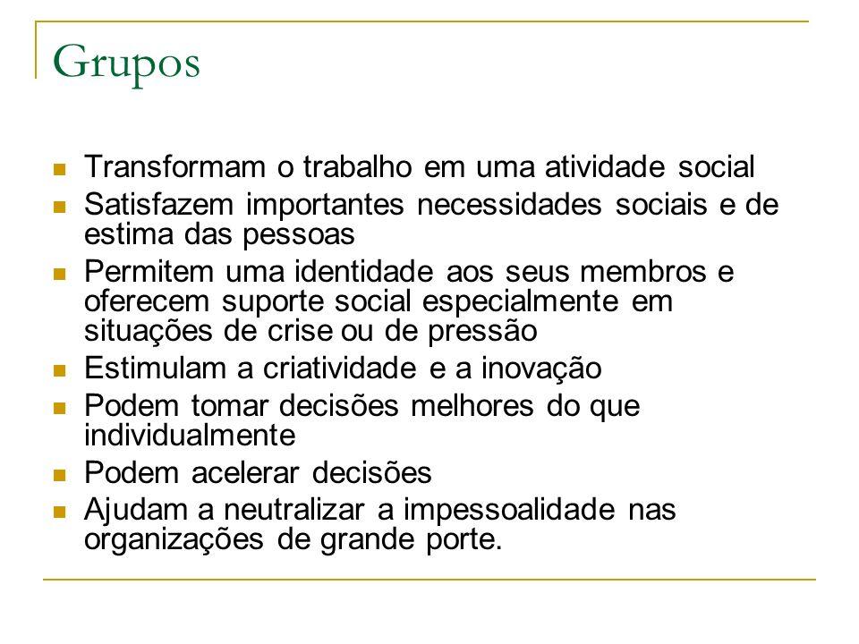 Grupos Transformam o trabalho em uma atividade social
