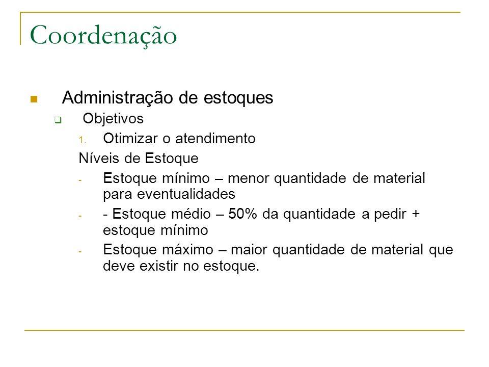 Coordenação Administração de estoques Objetivos Otimizar o atendimento