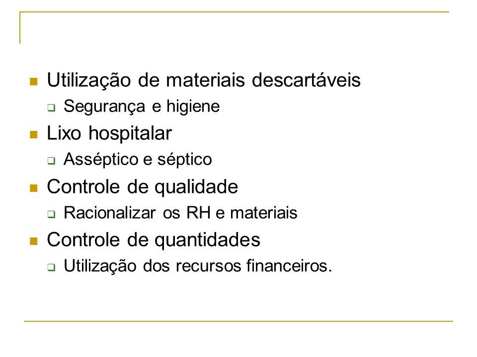 Utilização de materiais descartáveis Lixo hospitalar
