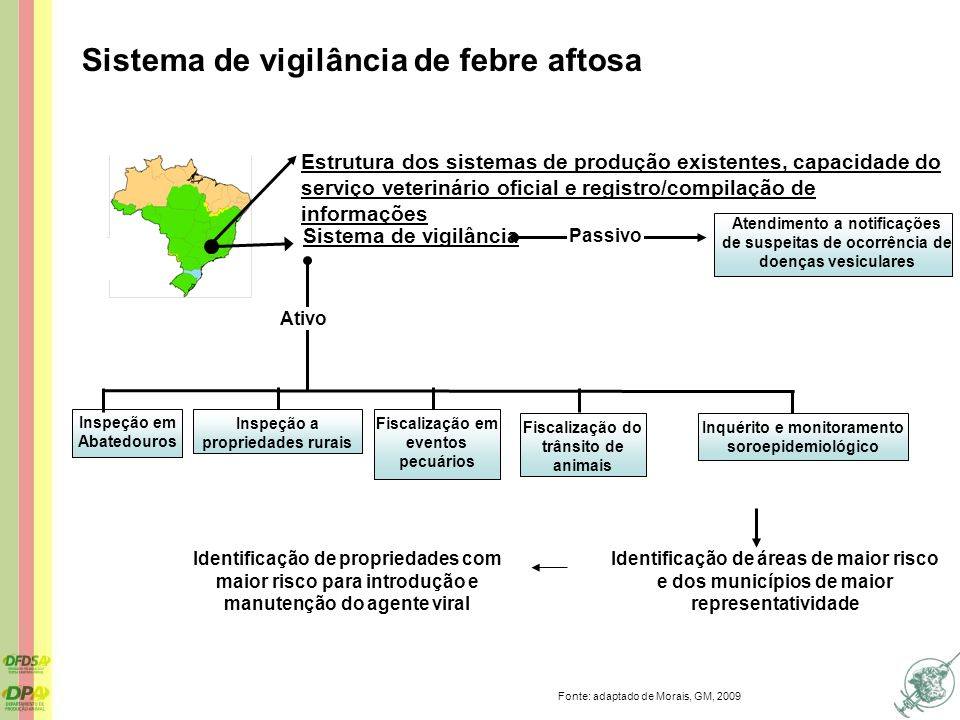 Sistema de vigilância de febre aftosa