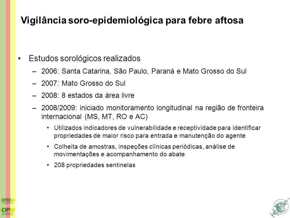 Vigilância soro-epidemiológica para febre aftosa