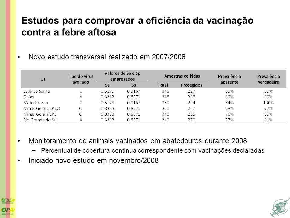 Estudos para comprovar a eficiência da vacinação contra a febre aftosa