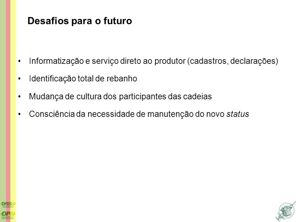 Desafios para o futuro Informatização e serviço direto ao produtor (cadastros, declarações) Identificação total de rebanho.