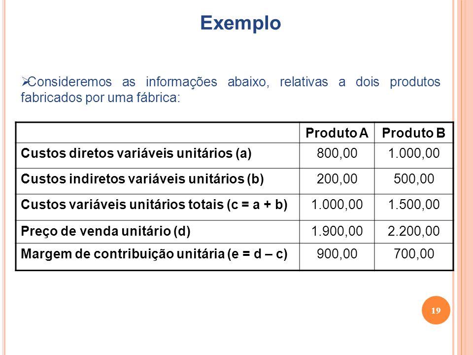Exemplo Consideremos as informações abaixo, relativas a dois produtos fabricados por uma fábrica: Produto A.