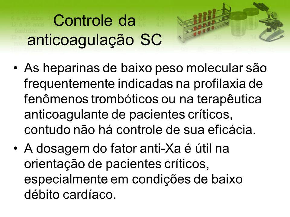 Controle da anticoagulação SC