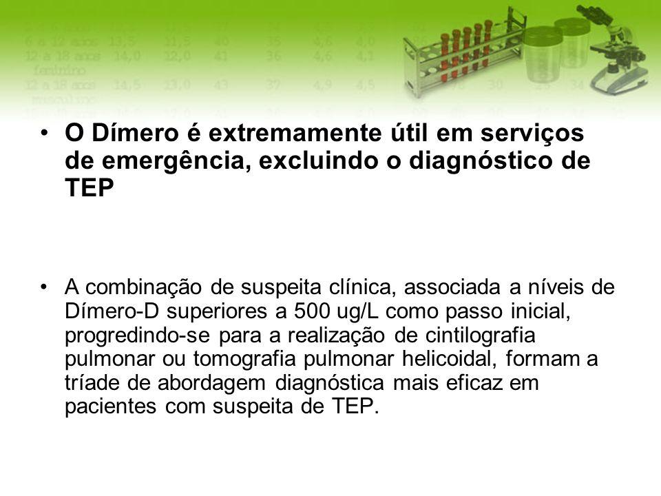 O Dímero é extremamente útil em serviços de emergência, excluindo o diagnóstico de TEP