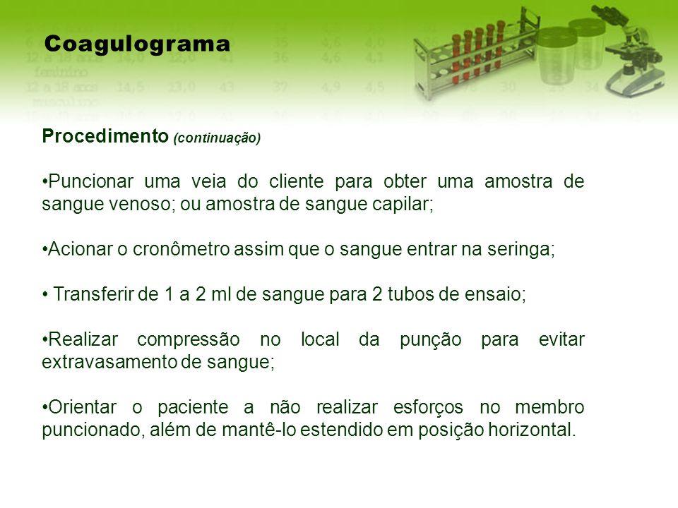 Coagulograma Procedimento (continuação)