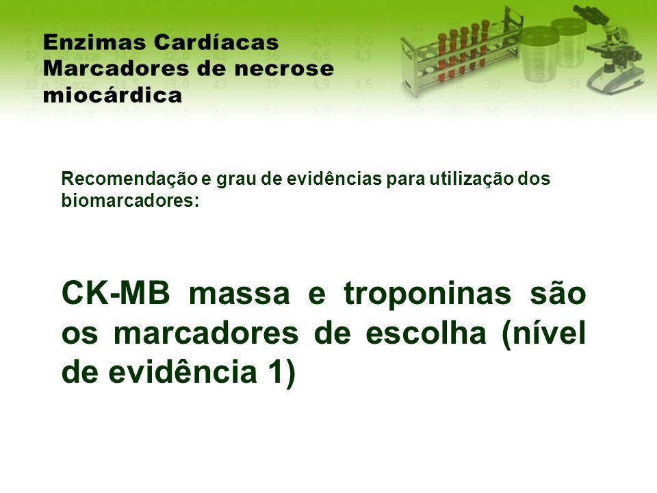 Enzimas Cardíacas Marcadores de necrose miocárdica. Recomendação e grau de evidências para utilização dos biomarcadores:
