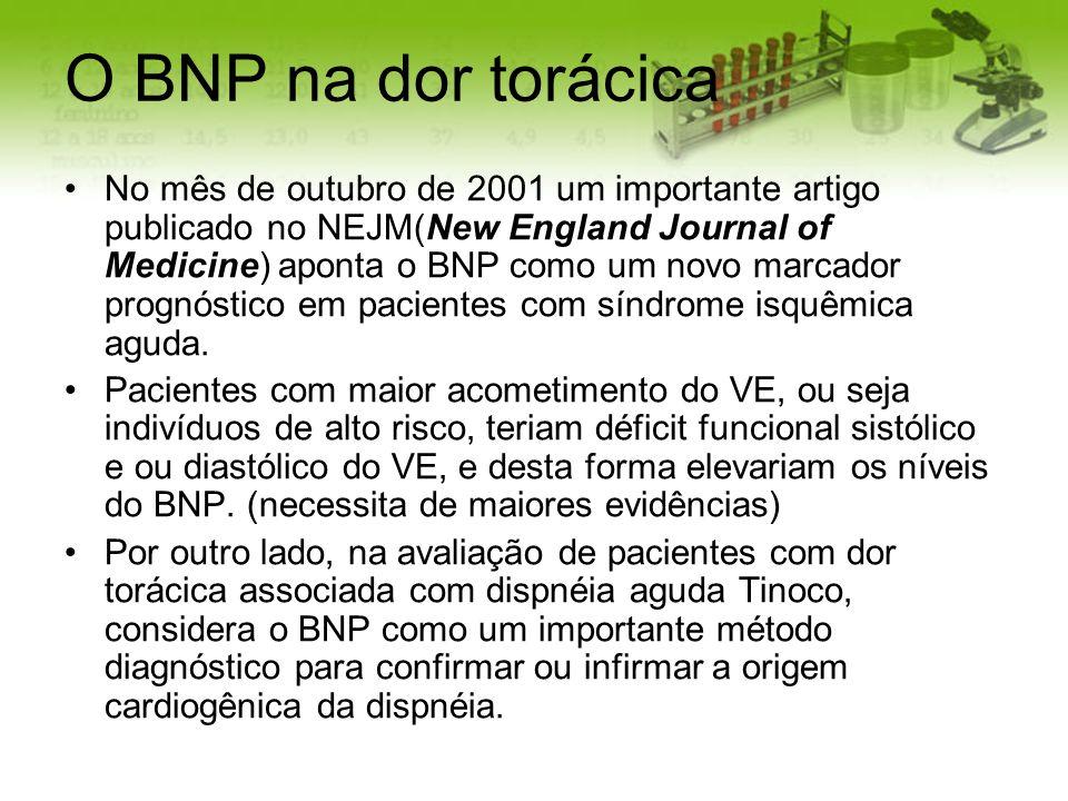 O BNP na dor torácica