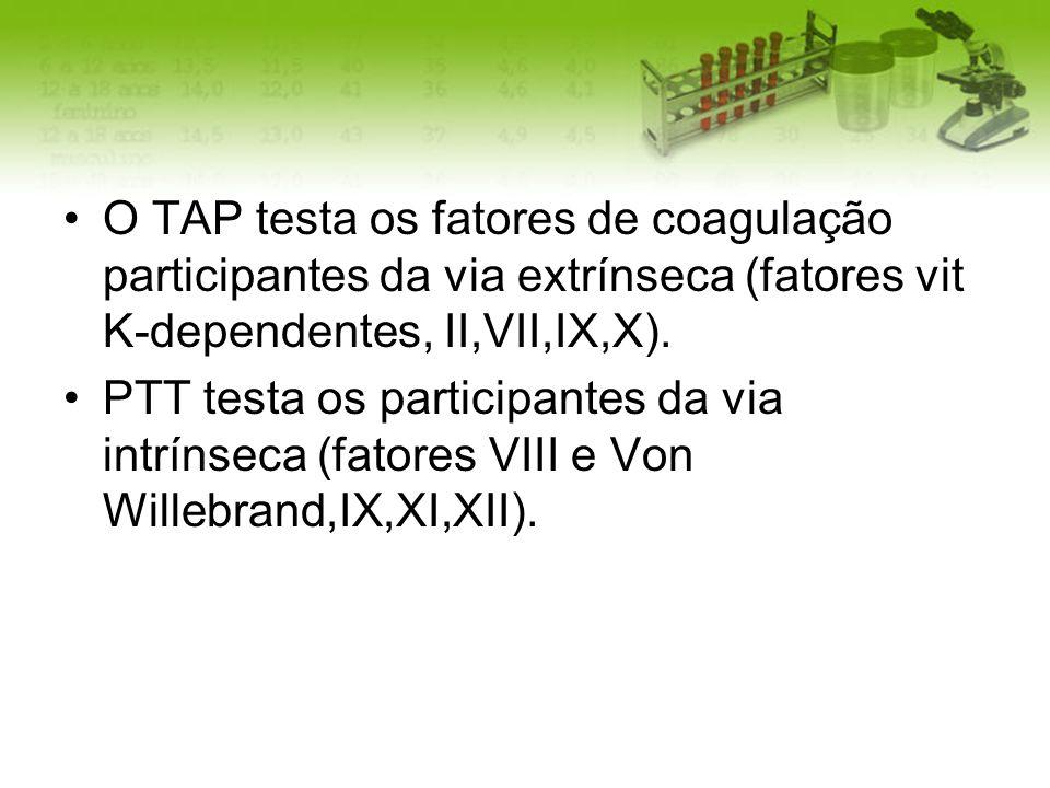 O TAP testa os fatores de coagulação participantes da via extrínseca (fatores vit K-dependentes, II,VII,IX,X).