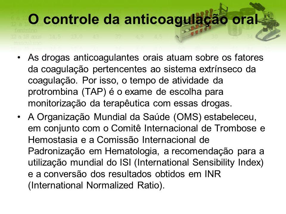 O controle da anticoagulação oral