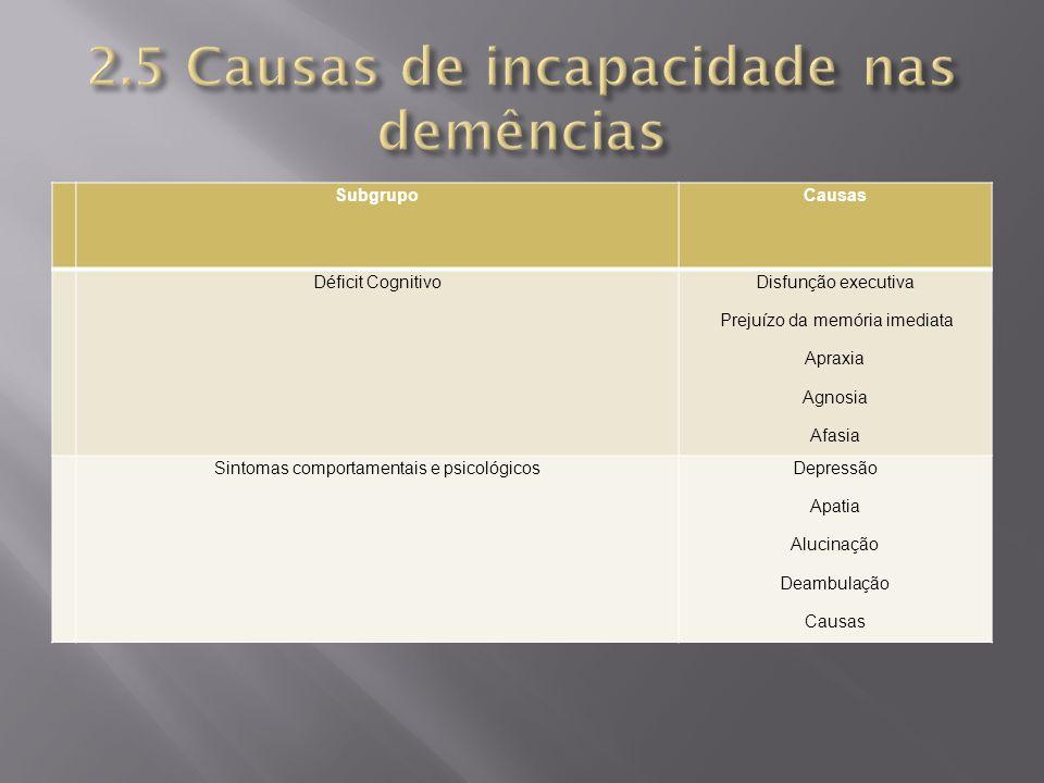 2.5 Causas de incapacidade nas demências