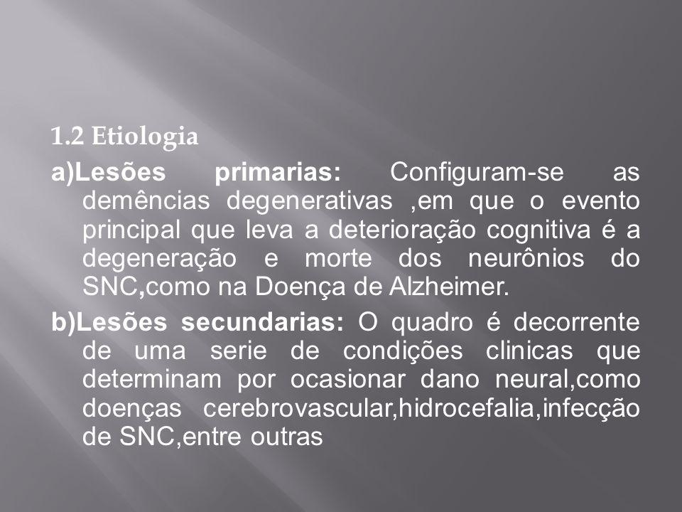 1.2 Etiologia